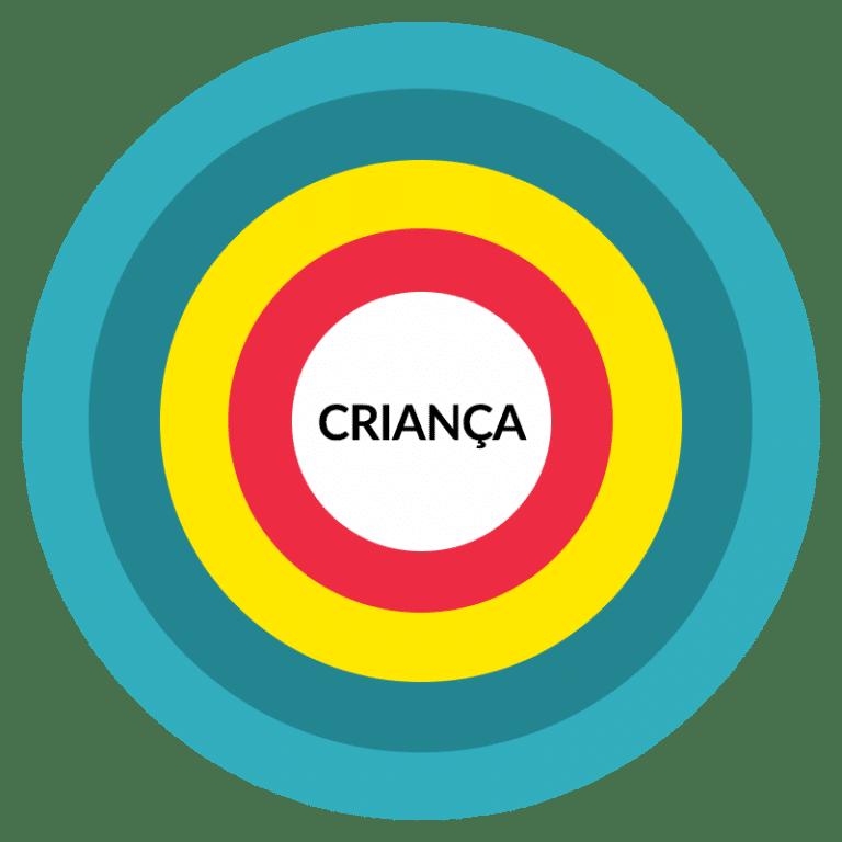 mandala pedagógica